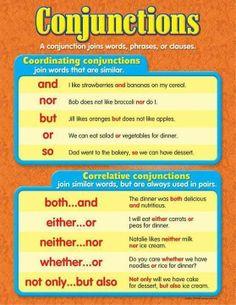Conjunctions #EnglishGrammar #LearnEnglish @English4Matura