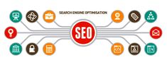Search Engine Optimization is the procedure to boost a website ranking organically or naturally by integrating various types of search engine features in the websites. SEOCZAR IT Services Pvt.Ltd is India's finest SEO Company, located in Noida(UP), India.  #seo #services, #web #design company,web #development services,search engine optimization services,best #website design, #ppc services, #logo design. https://www.seoczar.com/search-engine-optimization/