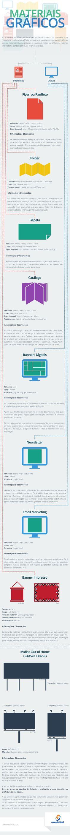 infografico materiais-graficos-blog