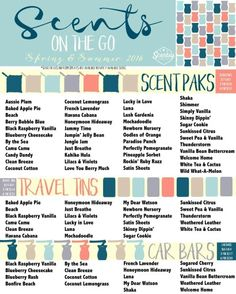2016 Spring/Summer Scents on the go! https://kerrylmurray2012.scentsy.us