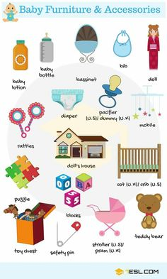 Baby Furniture and Accessories Vocabulary in English Säuglingspflege Baby Room: Baby Furniture and Accessories Vocabulary Learn English Grammar, English Vocabulary Words, Learn English Words, English Language Learning, Teaching English, Vocabulary List, English Tips, English Study, English Class