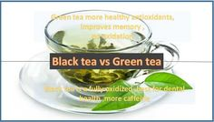 black tea versus green teaTea is one of the most popular aromatic beverage used by people worldwide for centuries . It is  prepared by pouring hot or boiling water on the  leaves of the Camellia sinensis, which grows is