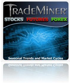 TradeMiner Stocks, Futures, & Forex Software
