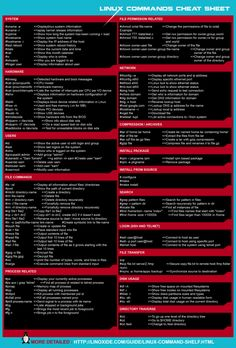 Learn Basic Linux Commands with This Downloadable Cheat Sheet