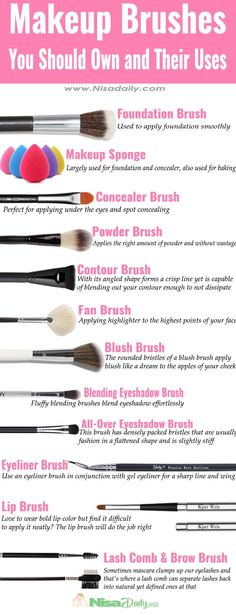 Makeup brushes guide products drugstore tutorial and tips makeupbrushes makeupbrushestips makeupbrushesguide makeupbrushesideas makeupbrushestechniques Best Drugstore Makeup, Best Makeup Brushes, How To Clean Makeup Brushes, How To Apply Makeup, Best Makeup Products, Contour Makeup Products, Beauty Brushes, Clinique Makeup, Beauty Products