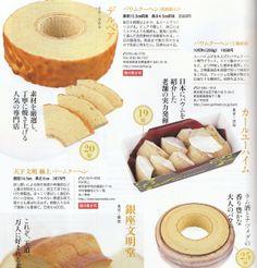 ダンチュー Blog Entry, Camembert Cheese, Food, Essen, Meals, Yemek, Eten
