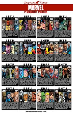 Marvel Comics Myers-Briggs Personalty Chart- I'm a mix of INFJ and INFP- Jean Grey?<< ironman, Deadpool, and Rocket Raccoon! Go ENTP!