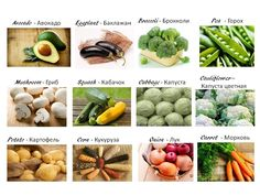 Russian Lessons, Russian Language Learning, Eggplant, Broccoli, Onion, Cabbage, Stuffed Mushrooms, Potatoes, Fruit