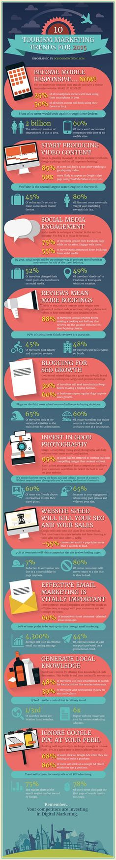 10 Tourism Marketing Trends for 2015 #infografía http://goo.gl/rkIbX4