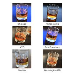 Look what I found at UncommonGoods: city map glass... for $12.5 #uncommongoods