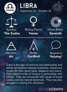 Le Zodiac, Libra Zodiac Facts, Libra Horoscope, Astrology Zodiac, Aquarius Zodiac, Horoscopes, Sagittarius Art, Astrology Houses, Astrology Numerology
