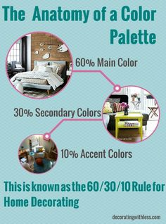 How the 60/30/10 Rule will Inspire Your Decor - Applying the 60/30/10 Rule, will also help your home look more interesting and appealing. Like the room came out of a magazine. Rooms where this rule is use have a color palette that enhances and accents the home's decor and physical elements.