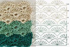 Tunear bolsa de algodon con punto abanico de crochet - Patrones Crochet