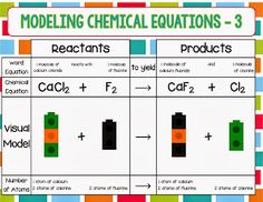 """From now until tonight at 9 p.m. central time, my newest product, """"Modeling Chemical Equations"""" will be free in my Teachers Pay Teachers..."""