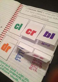 Ideia para trabalhar com encontros consonantais. Ficha de treino de palavras.