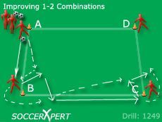 Soccer Drill Diagram: Combination Play - Improving 1-2 Combinations