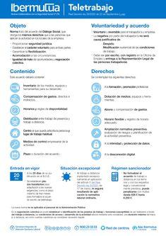 32 Ideas De Infografias En 2021 Infografia Socialismo Seguridad Social