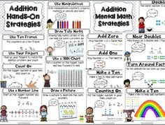 Addition and Subtraction Fluency Pack: includes hands-on and mental math strategy posters. As well as addition and subtraction math centers, games and printable worksheets to use throughout the school year. Over 150 pages all Common Core Aligned $