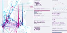 It is that happy time of year again: information designer Nicholas Felton has released his latest year report, this time covering a two-year period. As usual, the biennial report covers almost all the quantified facts and statistics of the daily life of Nicholas, which he painstakingly records through careful note taking, as well as analyzing his Last.fm and FitBit statistics.