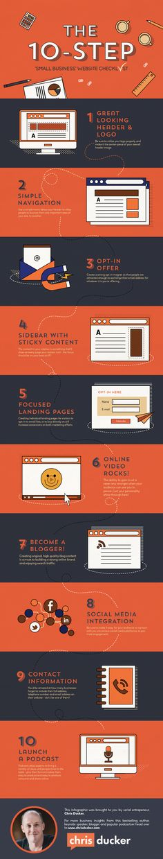 The 10-Step Small Business Website Checklist - #Infographic