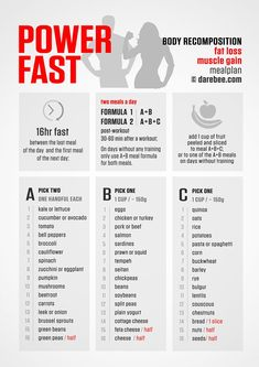 Keto Diet plan – Best Way for weight loss Muscle Food, Meals For Muscle Gain, Lose Fat Gain Muscle, Meal Plans To Lose Weight, How To Lose Weight Fast, Losing Weight, Weight Gain Diet Plan, Nutrition Plans, Diet And Nutrition