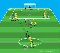 Helpful Advice For The Football Enthusiast. Are you looking for some helpful football tips? It takes a lot of passion and practice to get good at playing football. Football Coaching Drills, Basketball Shooting Drills, Soccer Training Drills, Basketball Tricks, Basketball Practice, Basketball Workouts, Soccer Tips, Soccer Games, Basketball Court