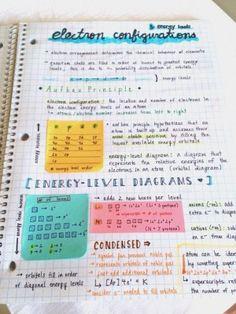 colores diagramas