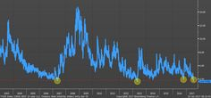 Treasury Market Volatility Is So Low It Signals Higher Yields #Business_ #iNewsPhoto
