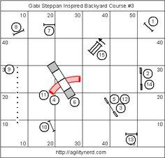 Course Version 3 - Gabi Steppan Inspired Backyard Sequence 20 Aug 2013 Steve Schwarz