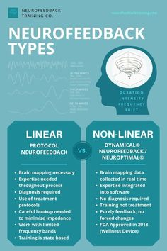 Neurofeedback is designed to improve brain function naturally and this form of brain training has existed for decades. Over the years there have been a lot of advances In Neurofeedback therapy. In this guide we'll go over the difference between Linear or Protocol Neurofeedback Vs. Non-linear or Dynamical® Neurofeedback (which is called NeurOptimal®) and what makes a neurofeedback device a true neurofeedback system. Neuroplasticity, Neuroscience, Neurofeedback Therapy, Clinical Psychologist, Brain Waves, Brain Training, Brain Activities, Self Assessment, Computer Technology