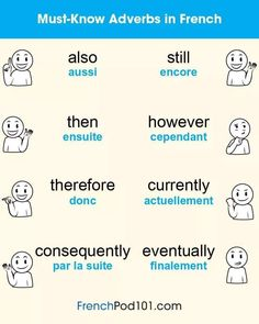 Learning French or any other foreign language require methodology, perseverance and love. In this article, you are going to discover a unique learn French method. French Language Basics, French Basics, French Language Lessons, French Lessons, Spanish Lessons, Beginners French, Spanish Courses, Basic French Words, How To Speak French