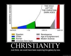 Seriously, 800 years behind?? Our lives should Star Trek/Serenity/ The Jetsons right now.