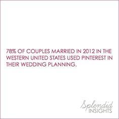 pinterest wedding stats for western u.s. // wedding stats via splendidinsights.com