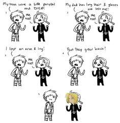 Eren ((Attack on Titan)) and Edward ((Fullmetal Alchemist)) — LOL