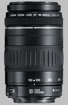 Image Of The Canon Ef 90 300mm F 4 5 5 6 Lens Lenses Canon Lenses Canon Prime Lens