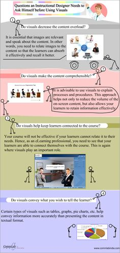 4 Questions to Ask before Using Visuals in #Elearning - An Infographic