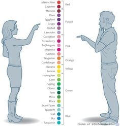 How Women See Colors vs Men... it's funny how I would just make my own words for the different color names.