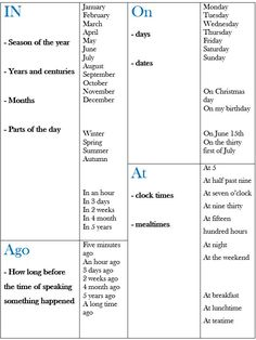 GRAMMAR – Prepositions in expression of time: in, at, on, ago.