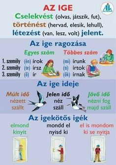 Special Education Teacher, Kids Education, English Speaking Practice, Language Study, Teaching Aids, English Study, Teaching French, Kids And Parenting, Kids Learning