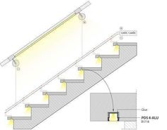 Discover thousands of images about LED Stair Lighting Systems, Stair Lights Led Stair Lights, Stairway Lighting, Cove Lighting, Indirect Lighting, Lighting System, Lighting Solutions, Deck Lighting, Led Exterior Lighting, Interior Lighting