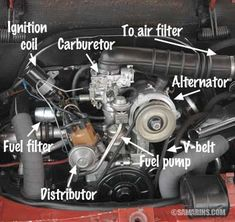 So warten Sie Ihren Motor - mechanics - Auto Driving Basics, Driving Tips, Electric Motor For Car, Car Facts, Car Care Tips, Vw Engine, Truck Repair, Automotive Engineering, Vehicle Inspection
