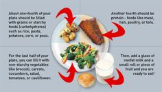 This isn't a recipe, but here is a look at the plate method of meal planning from the Iowa State Extension's website.  Good reference for planning healthy meals!