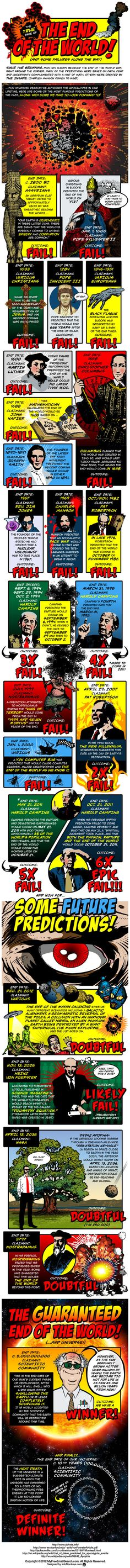 A history of the End Of The World and failed Doomsday predictions.  Man has attempted to predict the apocalypse... but with no success.  Take a look at this infographic to see a few of the highlights... and to see how the universe might REALLY end.