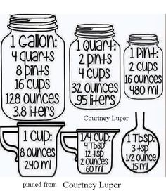 Measurement conversions for cooking & baking (cooking measurements chart) Kitchen Measurement Conversions, Measurement Conversion Chart, Kitchen Conversion Chart, Recipe Conversions, Oz To Cups Conversion, Liquid Conversion Chart, Math Conversions, Metric System Conversion, Measurement Converter