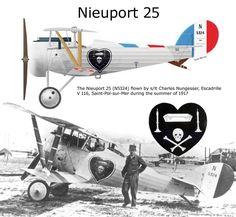 Nieuport 25