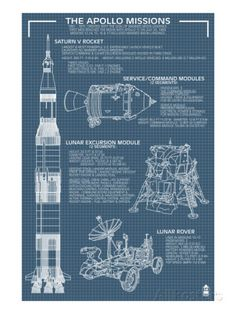 Apollo Missions - Blueprint Poster Taidevedos