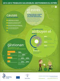 Lo que debes saber sobre el estrés laboral  #infografia #infographic