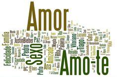 Qual é a sua palavra favorita?