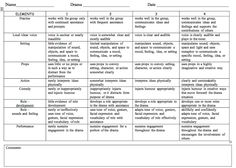 Drama Rubric - I would modify it and use it for an end task activity. - Assessment OF learning