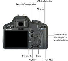 Sheet Cheat for Canon Xsi/450D